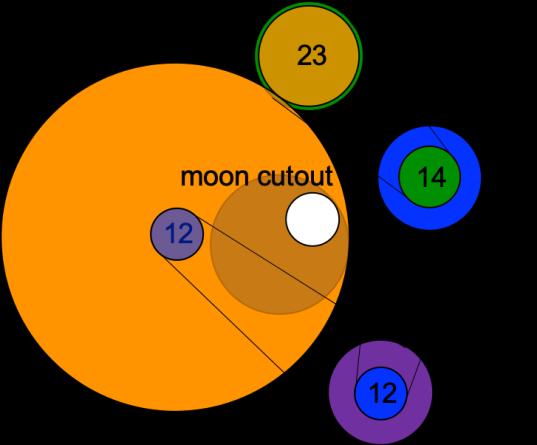 moonposition